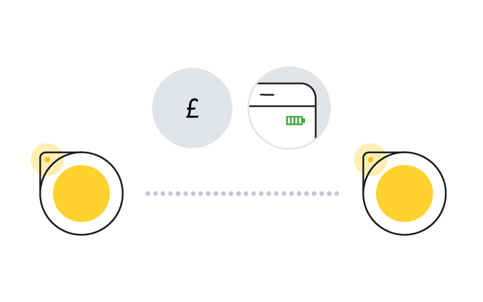 Yellow card reader followed by a pound sign and full battery icon, then a yellow card reader at the end
